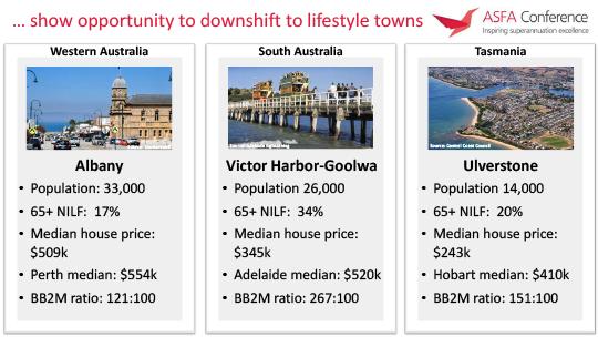 Top seachange and treechange towns