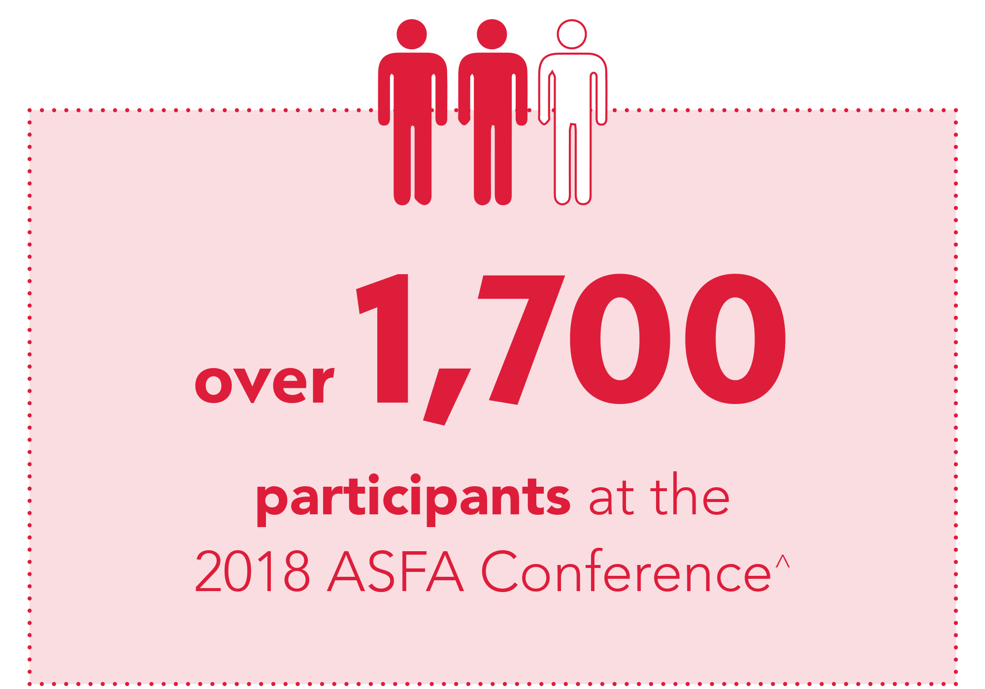 Over 1,700 participants at the 2018 ASFA Conference^