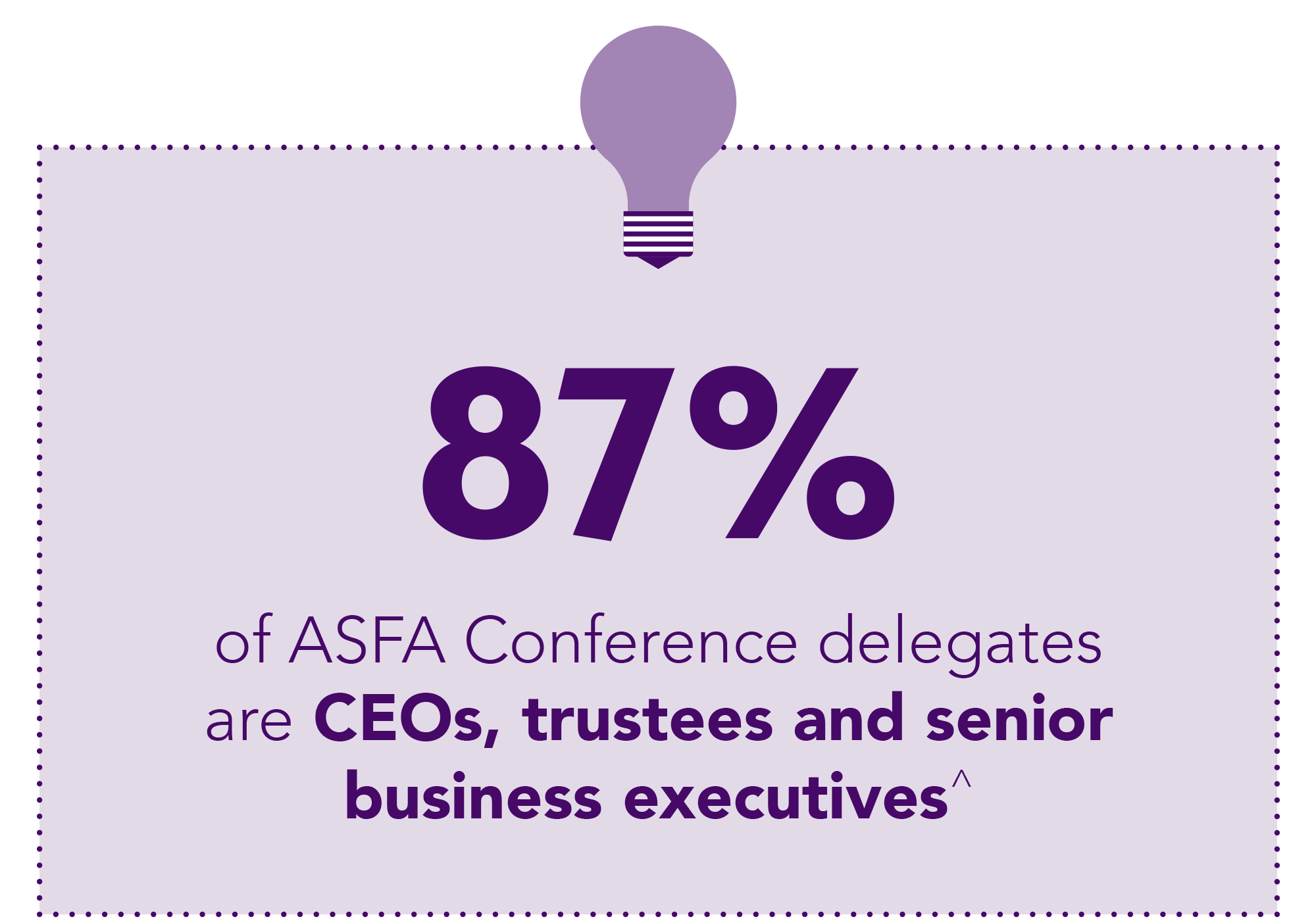 87% of delegates are CEOs, trustees and senior business executives^